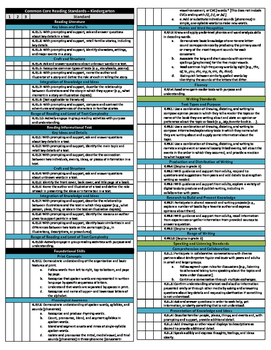 Kindergarten Math and Reading Common Core Checklist - Trimesters Bundle