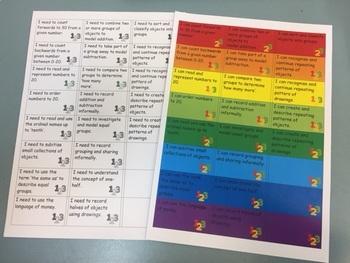 Kindergarten Maths Targets for the NSW Mathematics Syllabus