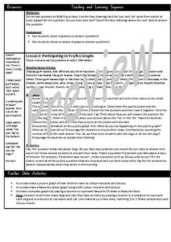 Kindergarten Data Smart Notebook and Unit of Work Bundle 1