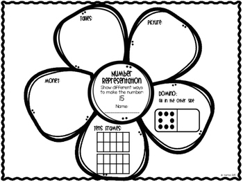 Kindergarten May Math Packet- Stations, Mini Lessons, Activities & Games