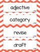 Kindergarten McGraw Hill Wonders Vocabulary Word Cards (Ac