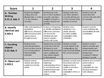 Kindergarten Module 1 Mid Module Assessment: Whole Group
