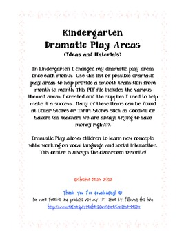 Kindergarten Monthly Dramatic Play Area Ideas and Materials List
