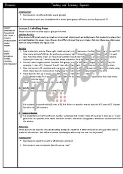 Kindergarten Multiplication Smart Notebook and Unit of Work Bundle 2