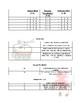 Kindergarten Music Check-In (including Assessment Rubrics)