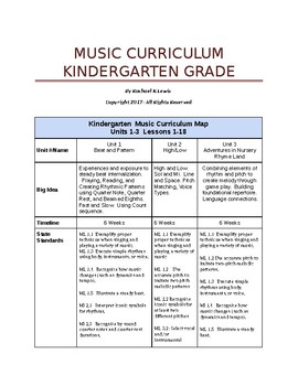Kindergarten Music Curriculum 18 Bundled Lessons!