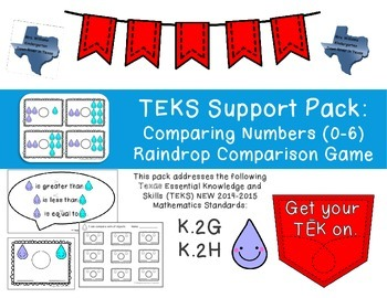 Kindergarten NEW Math TEKS K.2GH: Raindrop Comparison Cent