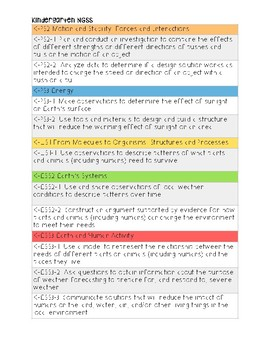 Kindergarten NGSS Quick Reference