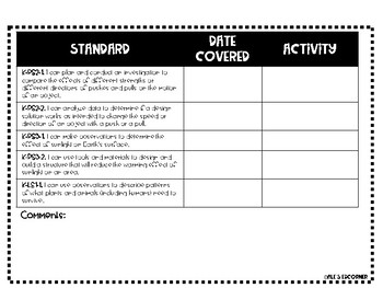 Kindergarten NGSS Science Standards Checklists and Data Tracker