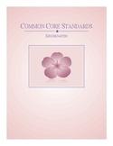 Kindergarten NYS Common Core Standards
