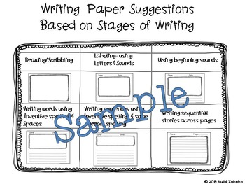 Kindergarten Narrative Writing Paper Pack {Lucy Calkins Inspired}