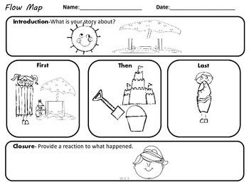 Kindergarten Narrative Writing Prompt Freebie