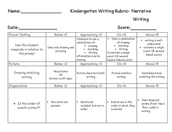 Kindergarten Narrative Writing Rubric