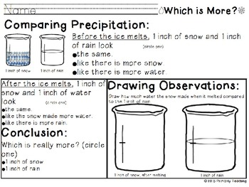 Kindergarten Next Generation Science Weather Complete Unit