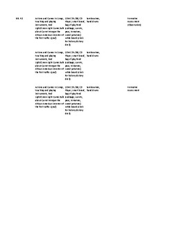 Kindergarten Nine Weeks Curriculum Map 3rd Quarter Vocal Music