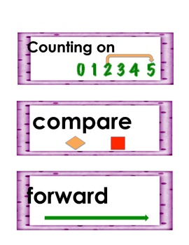 Kindergarten Number Sense Common Core Vocabulary Cards
