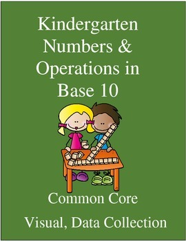 Kindergarten Numbers and Operations in Base 10: Visual, Data Collection