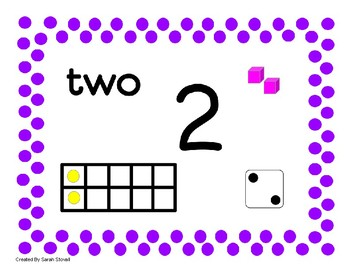 Kindergarten Numbers to 10 Learning Posters