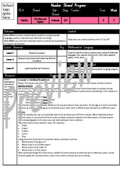 Kindergarten Ordinal Numbers Smart Notebook and Unit of Work Bundle 3