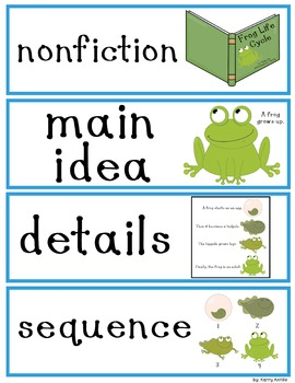 Parts of Speech and Literacy Vocabulary