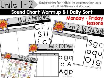 Kindergarten Phonics Curriculum, Interactive Powerpoint: Letter Discrimination