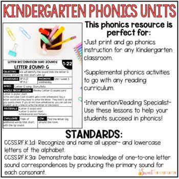 Kindergarten Phonics Curriculum Unit 1- Letter Recognition and Sounds