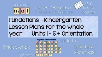 Kindergarten Phonics Daily Lesson Plans for THE WHOLE YEAR