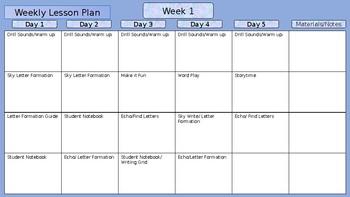 Kindergarten Phonics Editable Weekly Lesson Plan Templates