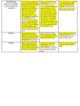 Kindergarten Phonics Lesson 4