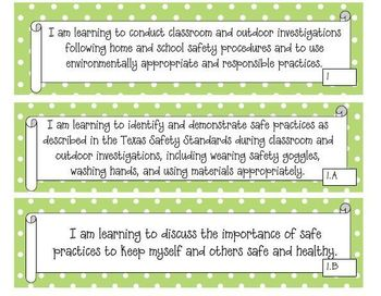 Kindergarten Polka Dot Themed Science TEKS Statement Posters