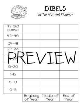 Kindergarten Portfolio/Kinder Student-Led Conference Portfolio w/DIBELS 6th Ed
