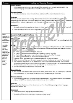 Kindergarten Position Smart Notebook and Unit of Work Bundle 3