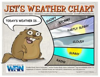 Preschool / Kindergarten Weather Chart