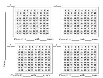 Kindergarten Math Progress Monitoring Bundle