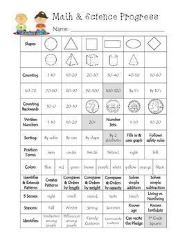 Kindergarten Progress Monitoring Goal Sheets