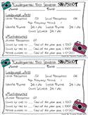 Kindergarten Progress Report - Snapshot