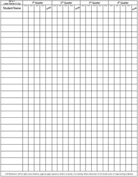 Kindergarten Quarterly Assessments Trackers {Free/Editable}