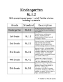 Kindergarten RL Standards: Vertical Alignment & Progress Monitoring