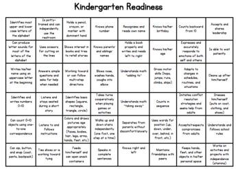 Kindergarten Readiness Skills - editable