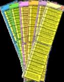 Kindergarten Reading Bookmarks - Common Core State Standards