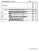 Kindergarten Reading Checklists- Level A-F (Bundle)