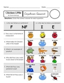 Reading Comprehension Quiz [High Level Questions] CHICKEN LITTLE