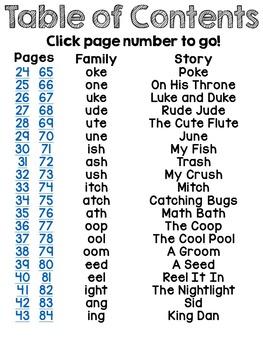 Kindergarten Reading Fluency Passages (Long Vowels Reading Comprehension)
