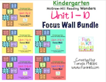 Kindergarten Reading Focus Wall Bundle for Units 1-10McGraw Hill Wonders
