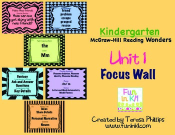 Kindergarten Reading Focus Wall supports Unit 1 and 2 of McGraw Hill Wonders