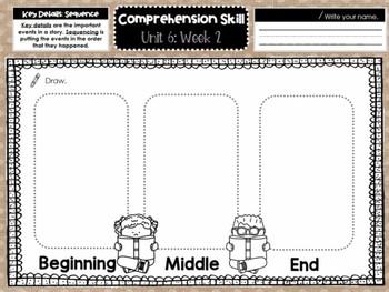 Kindergarten Reading Graphic Organizers (Unit 6, Week 2)