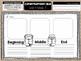Kindergarten Reading Graphic Organizers (Unit 9, Week 3)