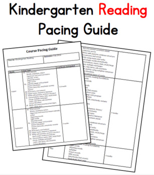 Kindergarten Reading Pacing Guide - editable