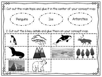 Kindergarten Reading Street Companion: Antarctica Writing Prompt & Concept Map
