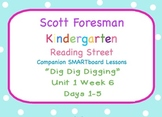 Kindergarten Reading Street SMARTboard Companion U1W6 Dig,
